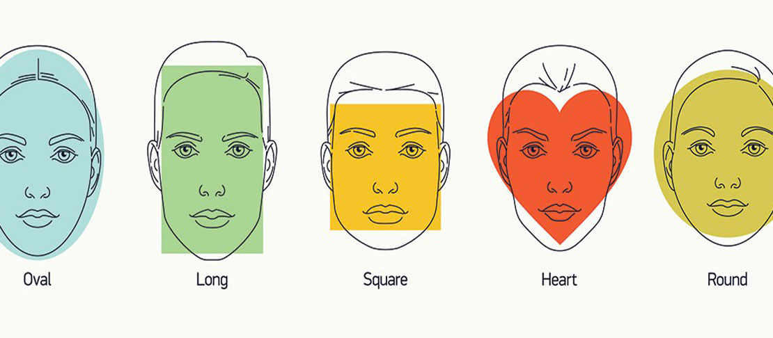 Contouring per ogni forma del viso