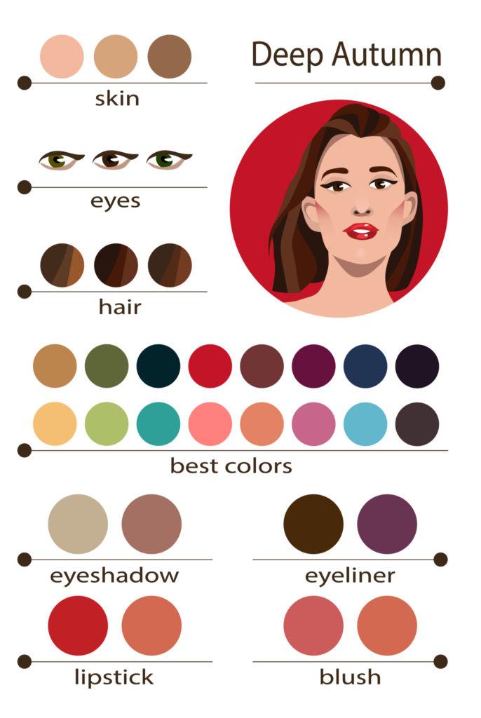autunno deep armocromia