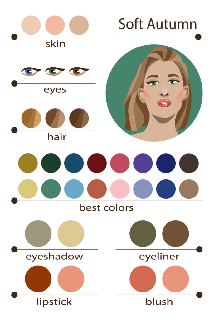 autunno soft armocromia