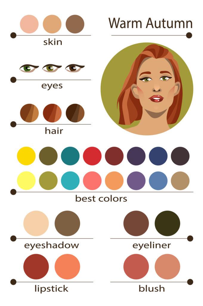 autunno warm armocromia