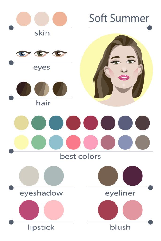 armocromia estate soft